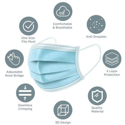 Picture of Premium Bagged Surgical Face Mask